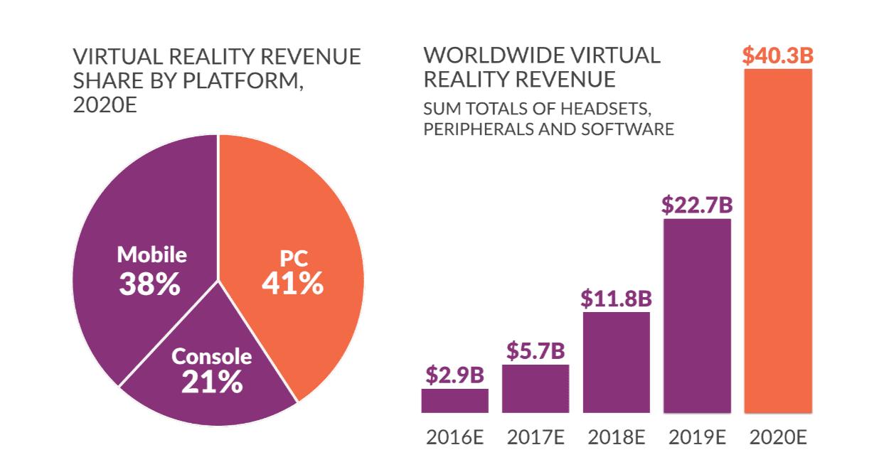 nueva realidad virtual